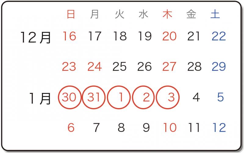12月30日から1月3日まで休診